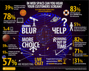 liveperson_infographic-blog-full