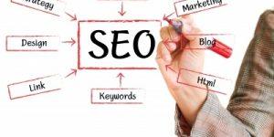 Seis diferentes tipos de contenido que puede utilizar para su página web