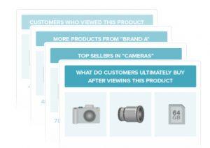 Cómo LG España ha usado la personalización y la recomendación de productos para aumentar las ventas