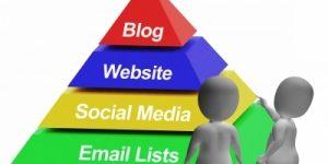4 estrategias on-page para aumentar el tráfico de su web